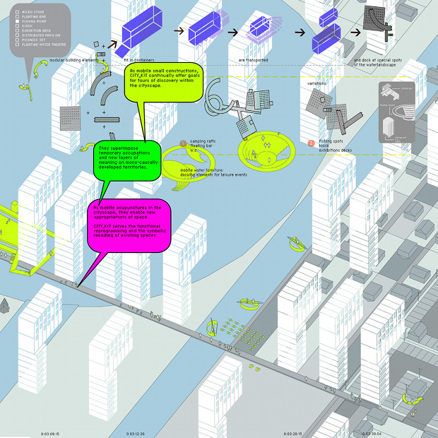 The CITY KIT hybrid game by Hybrid Space Lab