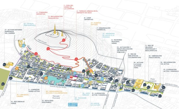 Proyectos piloto para el centro histórico de Hermosillo, México