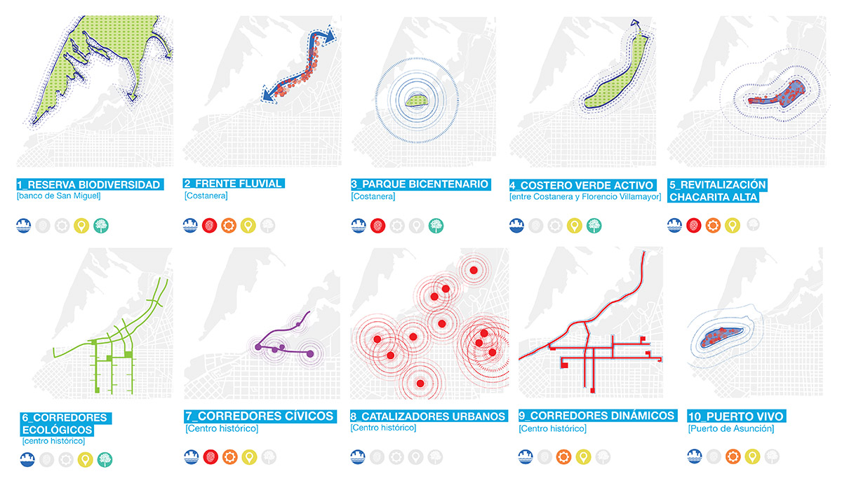 Ecosistema Urbano Wins The Master Plan Competition For The - Where is asuncion