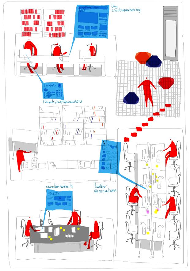 Ecosistema Urbano, físico y digital