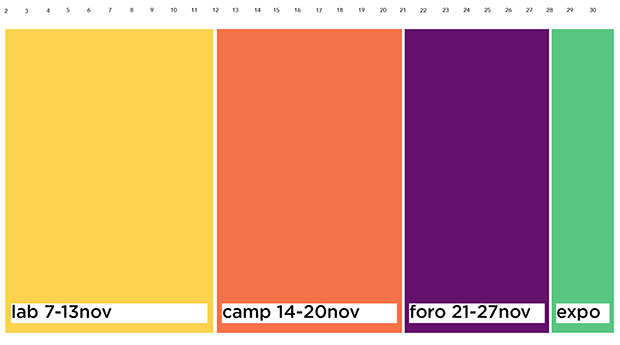 Calendario general del Civic Factory Fest: lab → camp → foro → expo. Imagen: Civic Wise