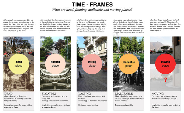 Poster_time-frames.psd