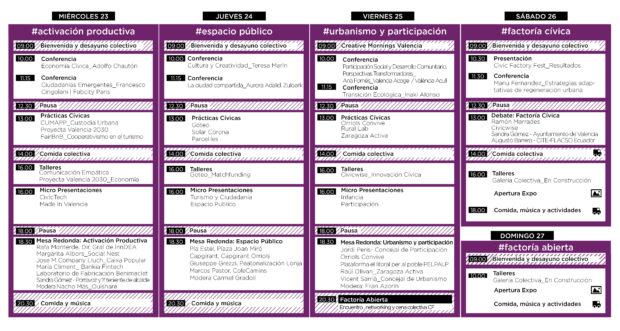 Programa del foro - Fuente: Civic Factory Fest