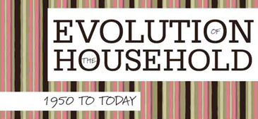 evolution-of-th-household365
