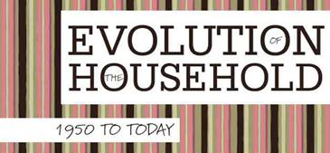 evolution-of-th-household365