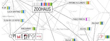 zoohaus