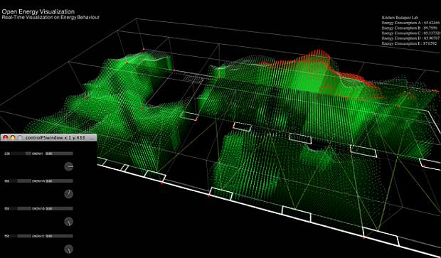 Visualización energética