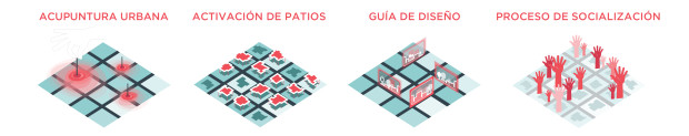GRAFICOS POST-05