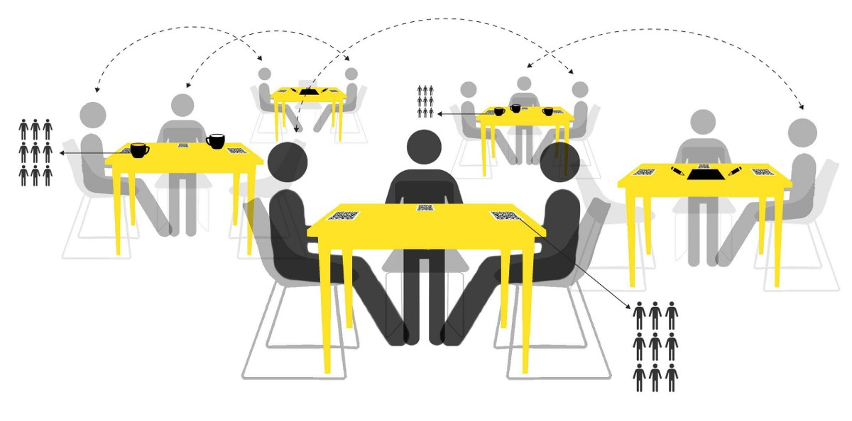 Networkedurbanism Physical Social Network Ecosistema