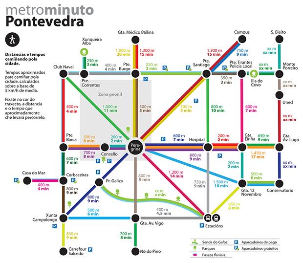Metrominuto Pontevedra