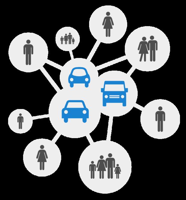 Esquema conceptual del carsharing - Ilustración por Jorge Toledo