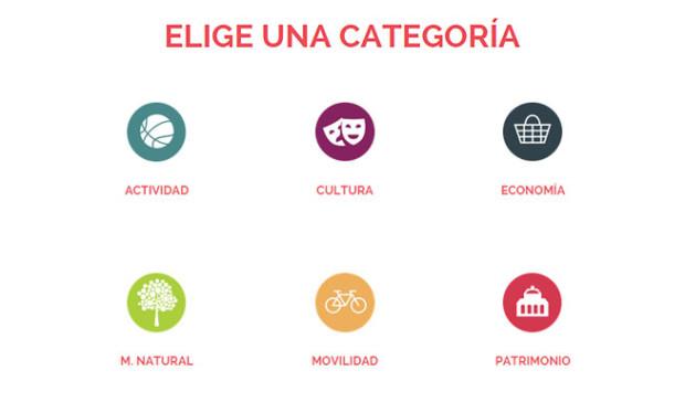 Sección Categorías, Local In Cuenca