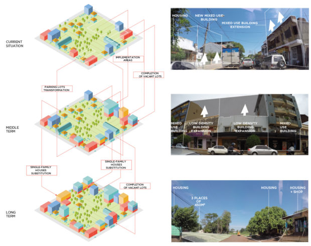 Example of urban densification