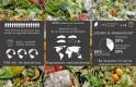 Despilfarro en la cadena alimentaria