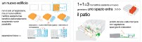 Centro educativo experimental Reggio Children - clic para ampliar