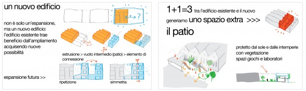 experimental education center for Reggio Children Foundation