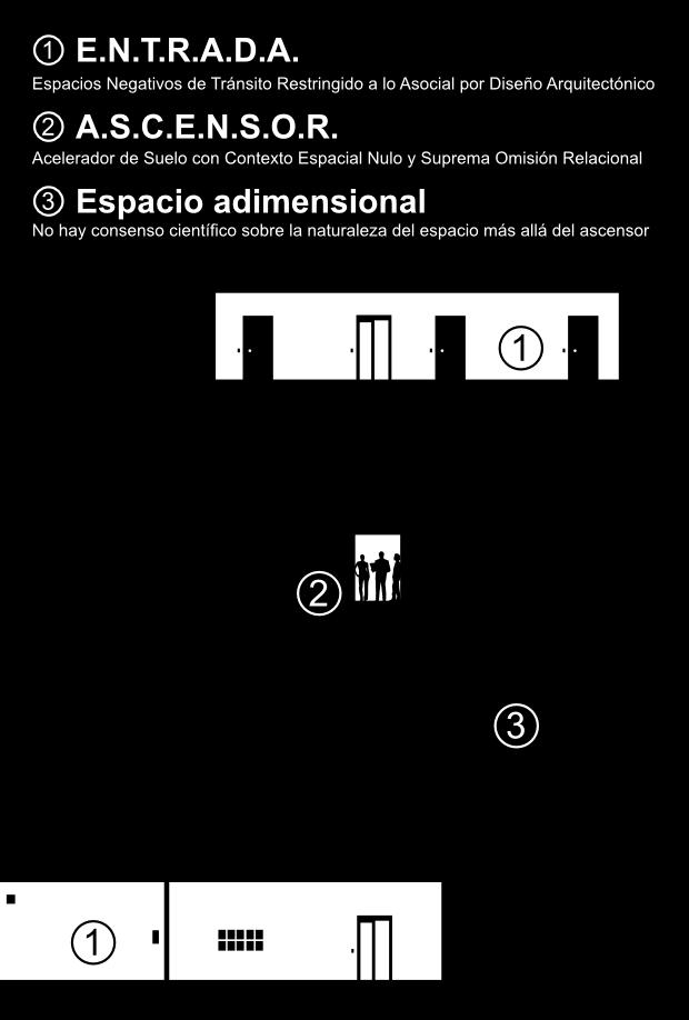 Esquema típico de acceso a un edificio de viviendas