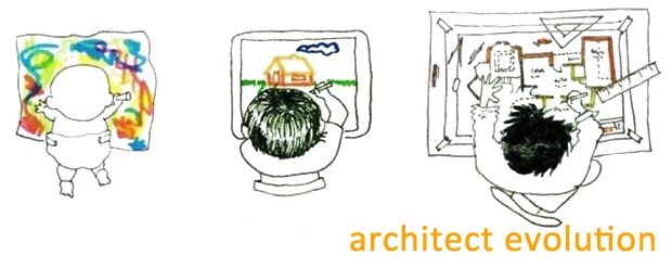 Architect evolution