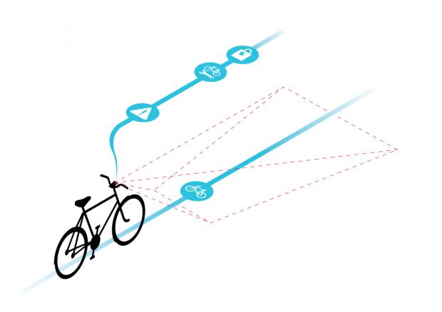 BikeLine functioning