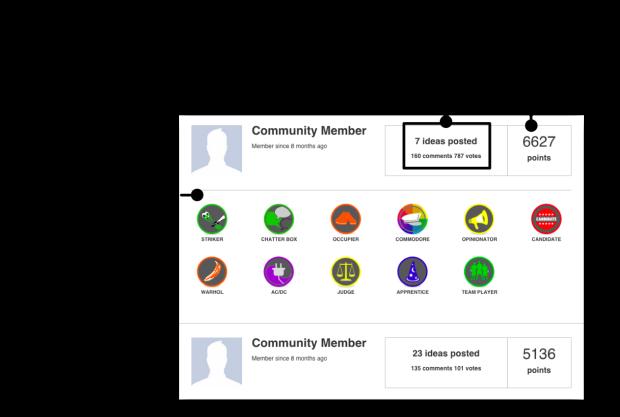 ideascale_badges