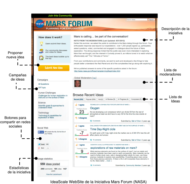 mars_forum_website