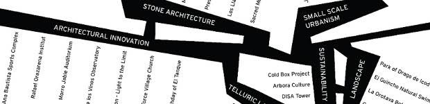 Diagrama Menis Arquitectos