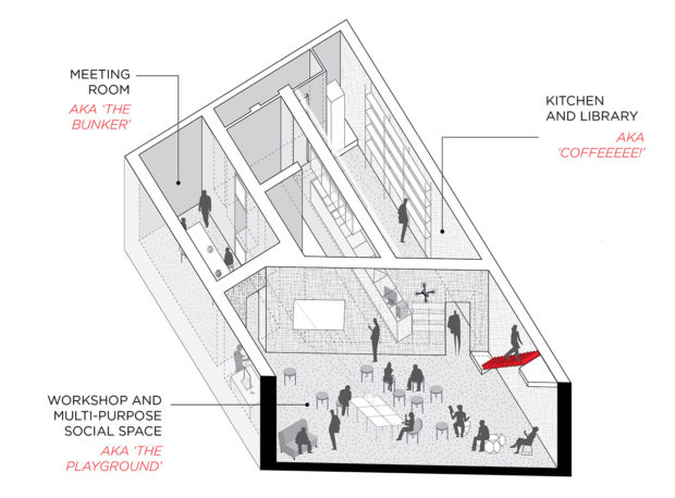 Drawing of Ecosistema Urbano office in Madrid