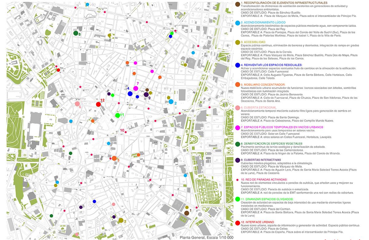 Callao Ecosistema Urbano