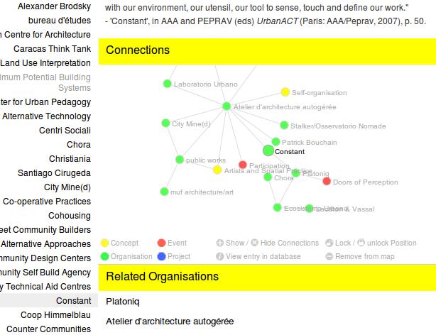 gráfico de conexiones