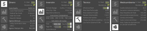 El panel nos permite alternar entre cuatro grupos de datos: Dinero, inversión, técnico y medioambiente.