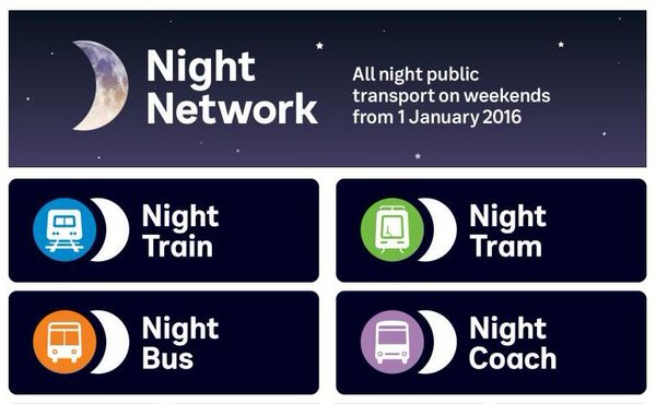 Proyecto piloto de red de transporte nocturno de Melbourne, Australia