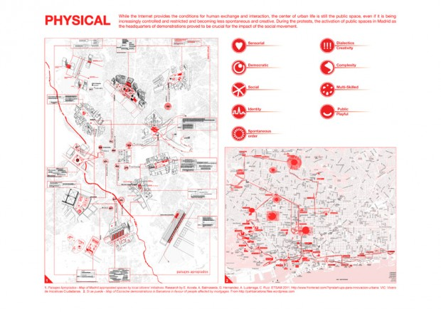Planning for Protest Madrid - The physical