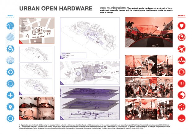 Planning for Protest Madrid - Urban open hardware